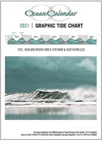 2021 Ocean Calendar Tide Chart for New South Wales